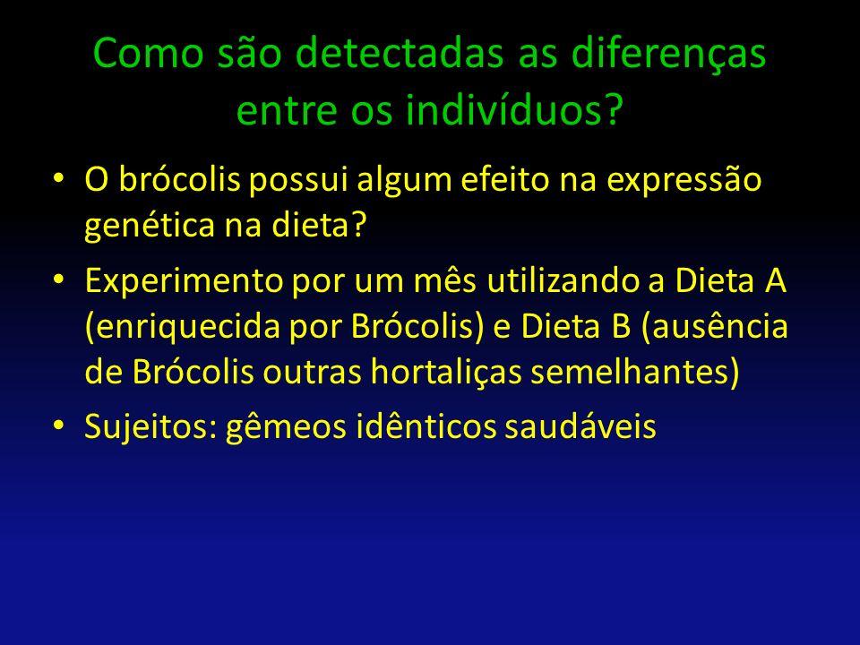 Como são detectadas as diferenças entre os indivíduos