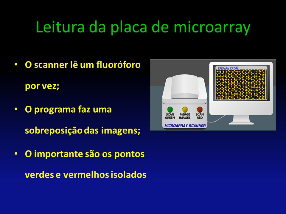 Leitura da placa de microarray