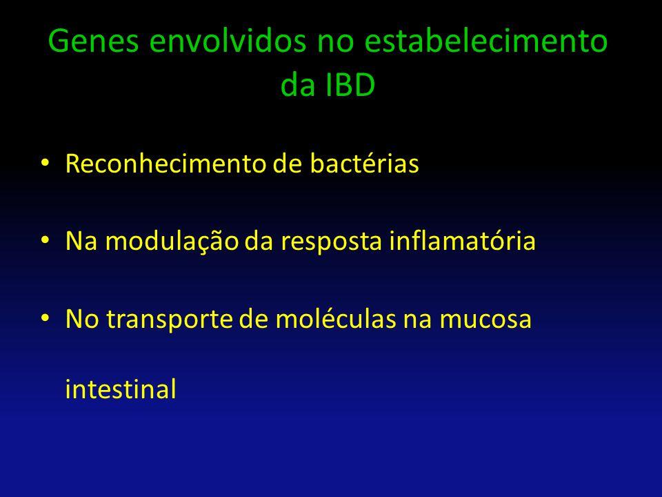 Genes envolvidos no estabelecimento da IBD