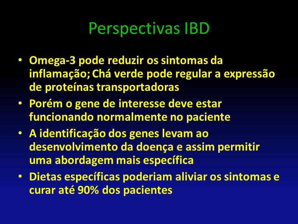 Perspectivas IBD Omega-3 pode reduzir os sintomas da inflamação; Chá verde pode regular a expressão de proteínas transportadoras.