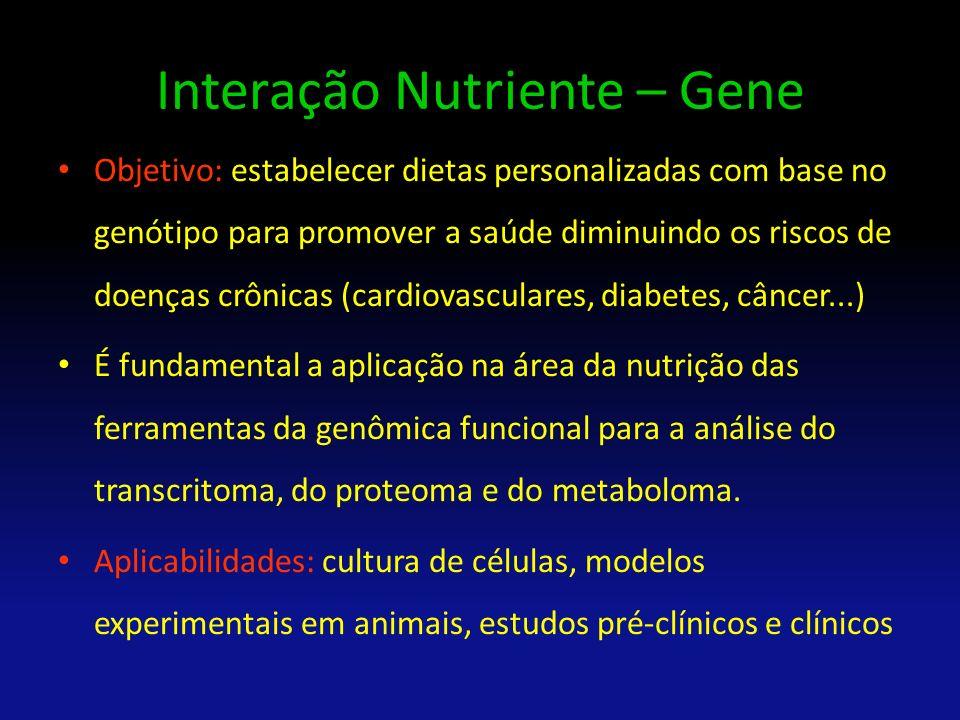Interação Nutriente – Gene