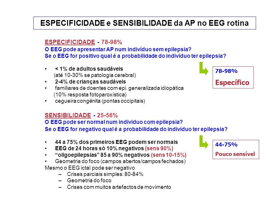 ESPECIFICIDADE e SENSIBILIDADE da AP no EEG rotina