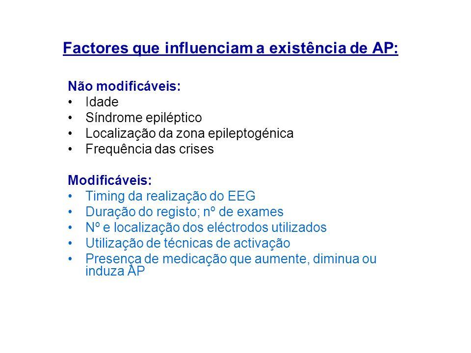 Factores que influenciam a existência de AP: