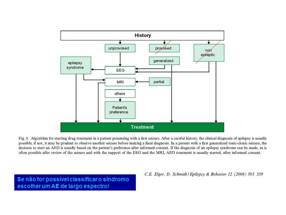Se não for possível classificar o síndromo escolher um AE de largo espectro!