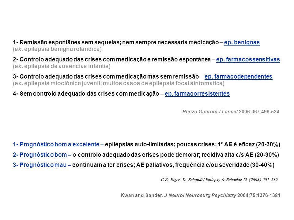 1- Remissão espontânea sem sequelas; nem sempre necessária medicação – ep. benignas (ex. epilepsia benigna rolândica)