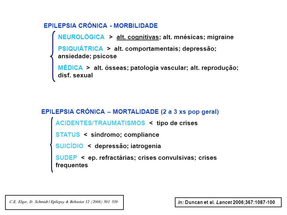 EPILEPSIA CRÓNICA - MORBILIDADE