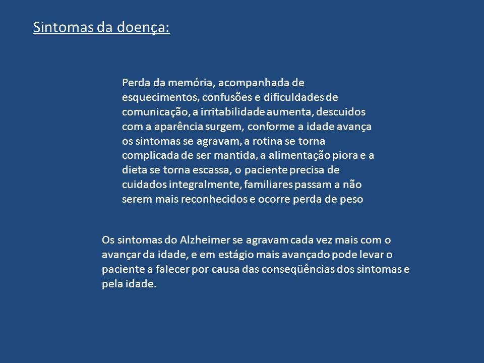 Sintomas da doença: