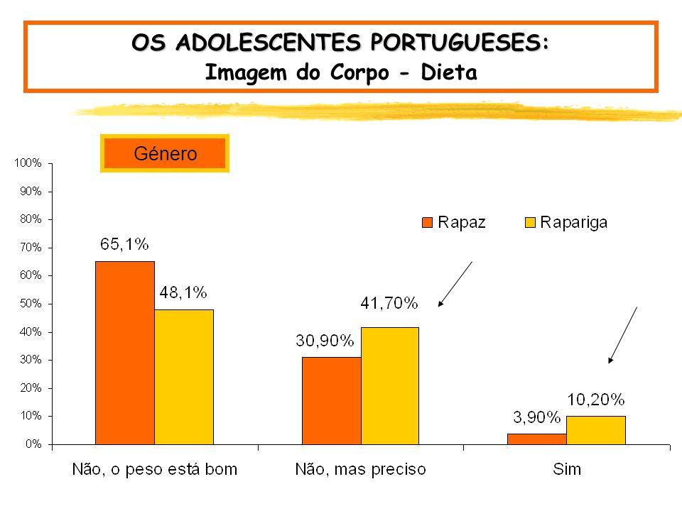 OS ADOLESCENTES PORTUGUESES: