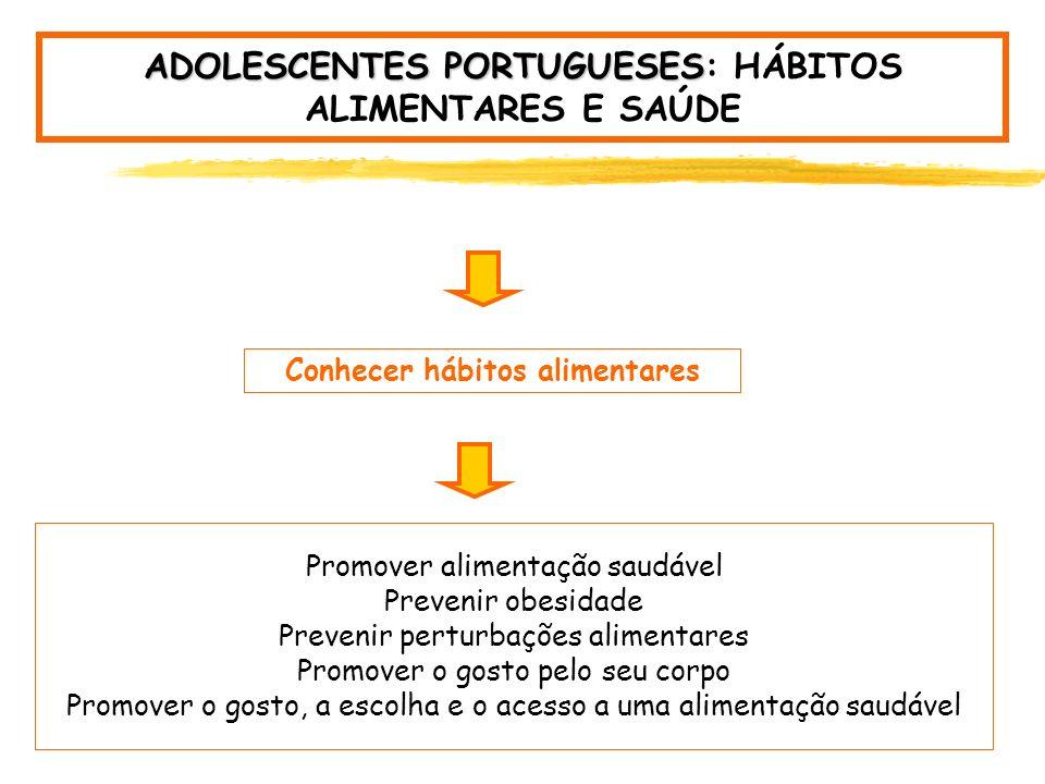 ADOLESCENTES PORTUGUESES: HÁBITOS ALIMENTARES E SAÚDE