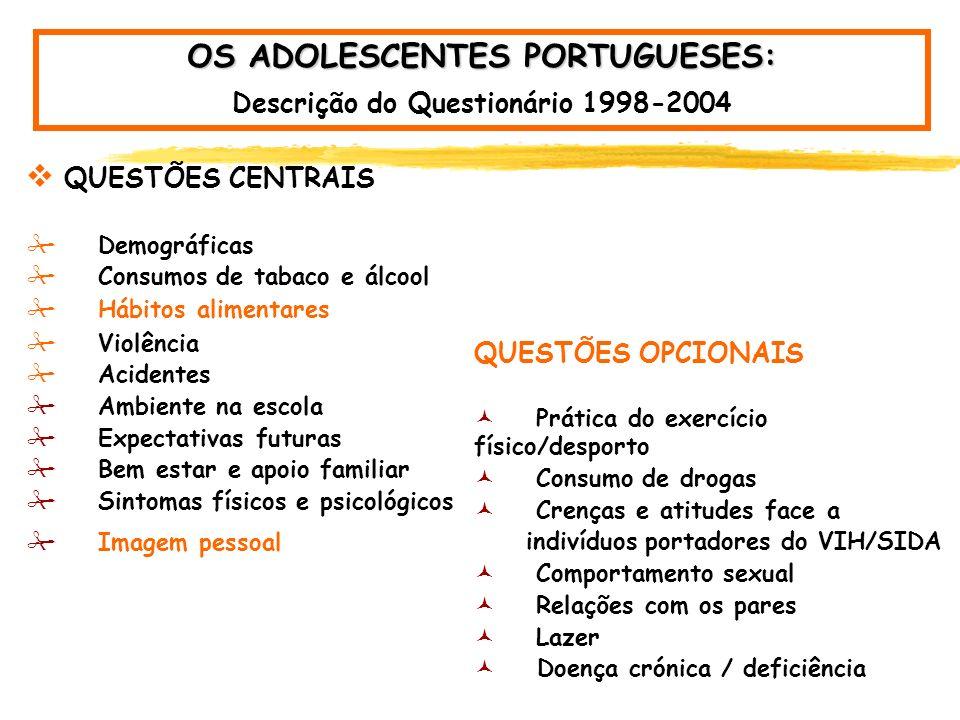 OS ADOLESCENTES PORTUGUESES: Descrição do Questionário 1998-2004