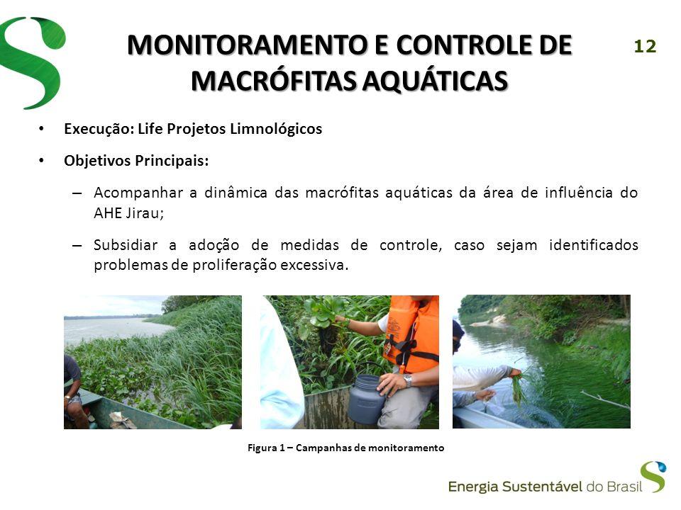 Monitoramento E CONTROLE DE MACRÓFITAS AQUÁTICAS