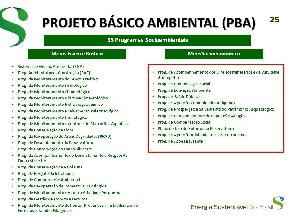 PROJETO BÁSICO AMBIENTAL (PBA)