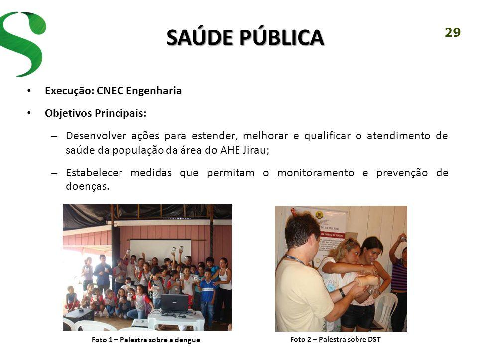 Foto 1 – Palestra sobre a dengue Foto 2 – Palestra sobre DST