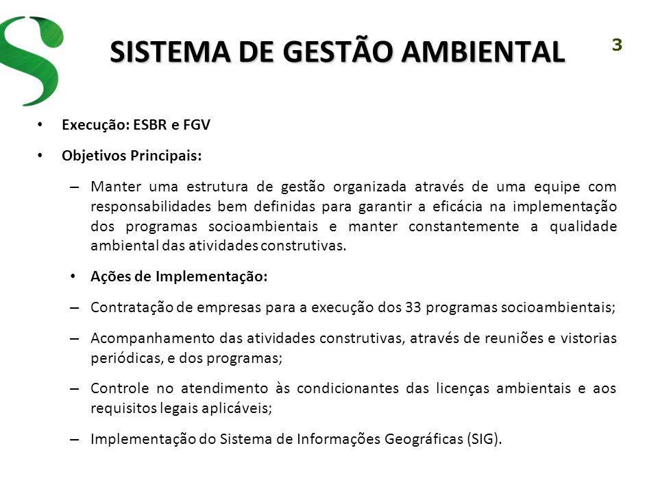 SISTEMA DE GESTÃO AMBIENTAL