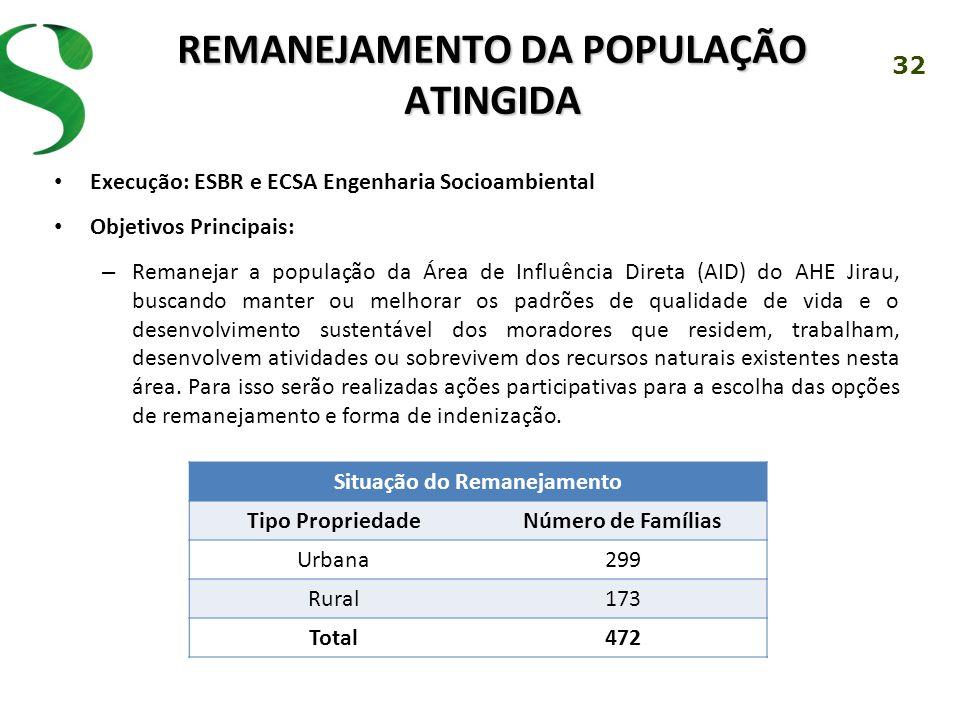 REMANEJAMENTO DA POPULAÇÃO ATINGIDA