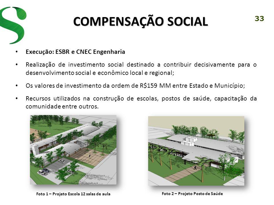 COMPENSAÇÃO SOCIAL Execução: ESBR e CNEC Engenharia