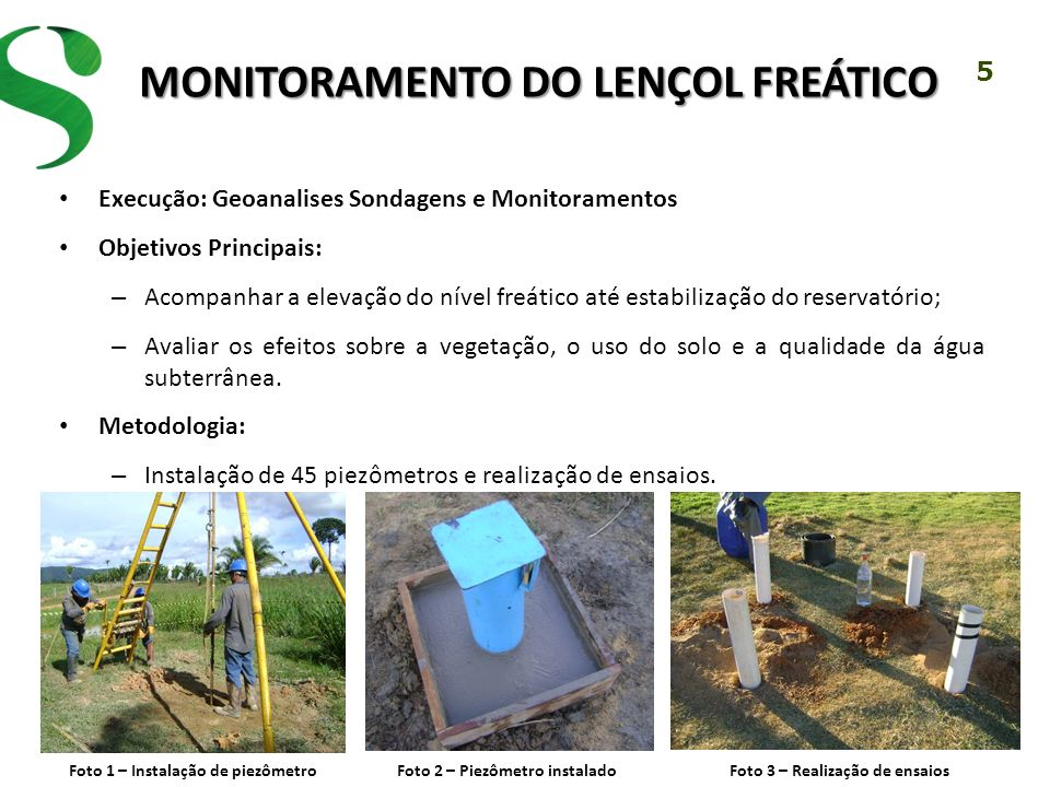 Monitoramento do Lençol Freático