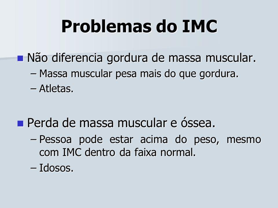 Problemas do IMC Perda de massa muscular e óssea.