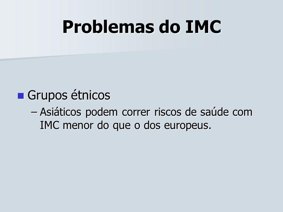 Problemas do IMC Grupos étnicos