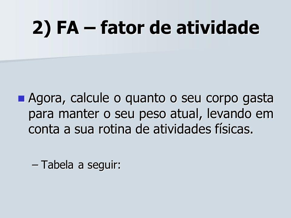 2) FA – fator de atividade