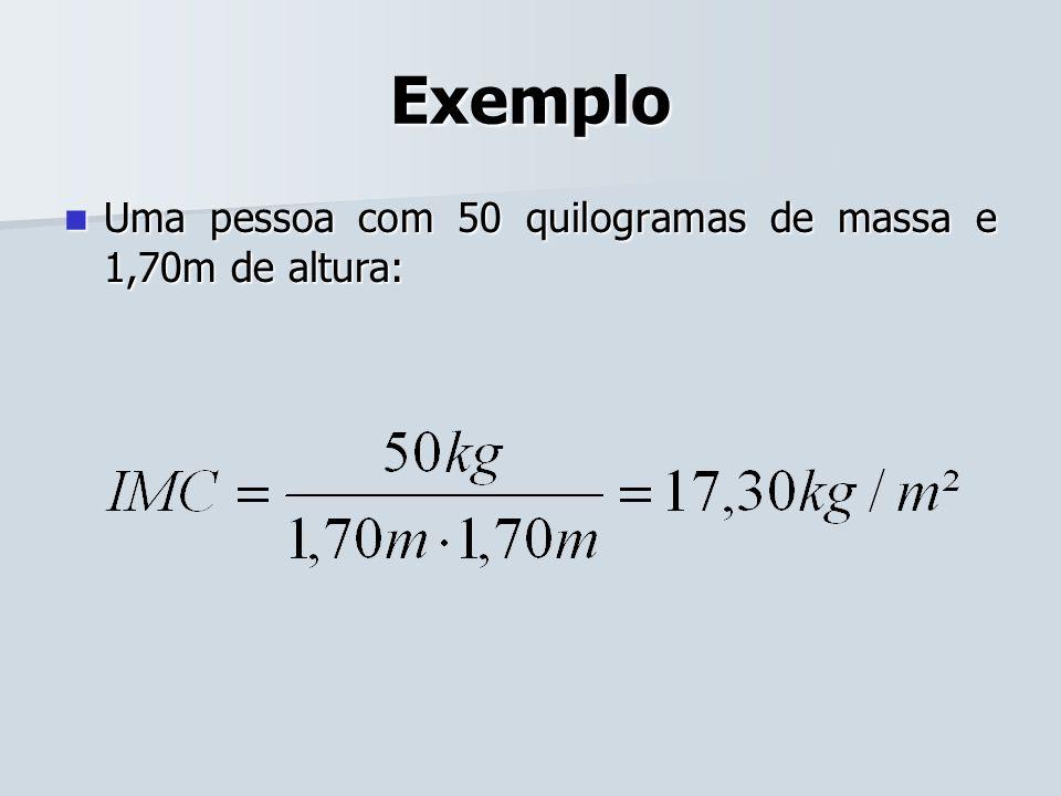 Exemplo Uma pessoa com 50 quilogramas de massa e 1,70m de altura: