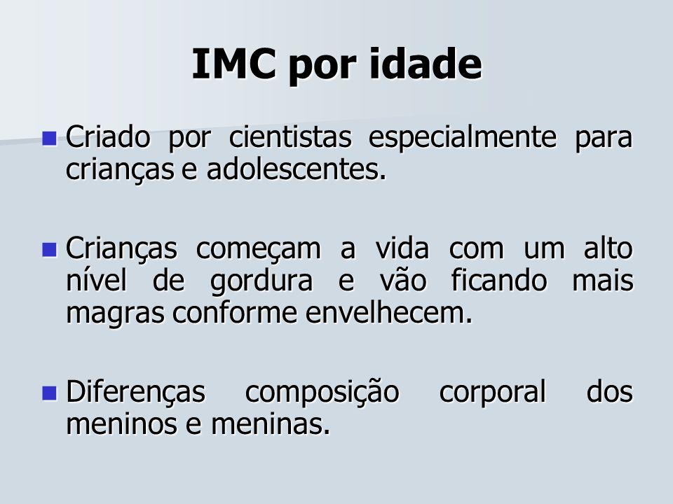 IMC por idade Criado por cientistas especialmente para crianças e adolescentes.