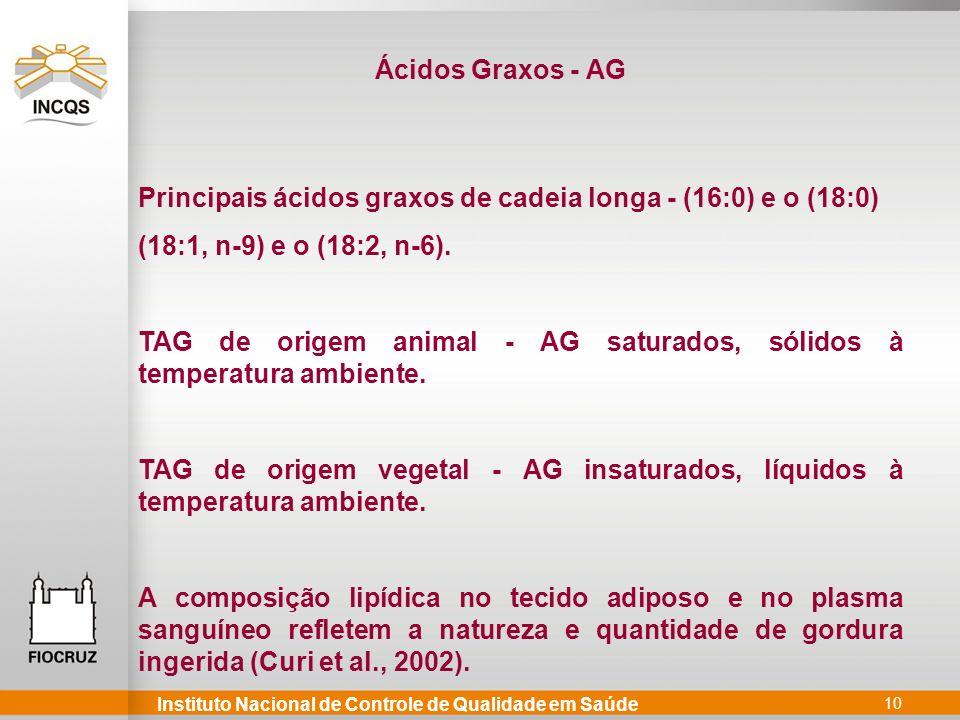 Ácidos Graxos - AG Principais ácidos graxos de cadeia longa - (16:0) e o (18:0) (18:1, n-9) e o (18:2, n-6).