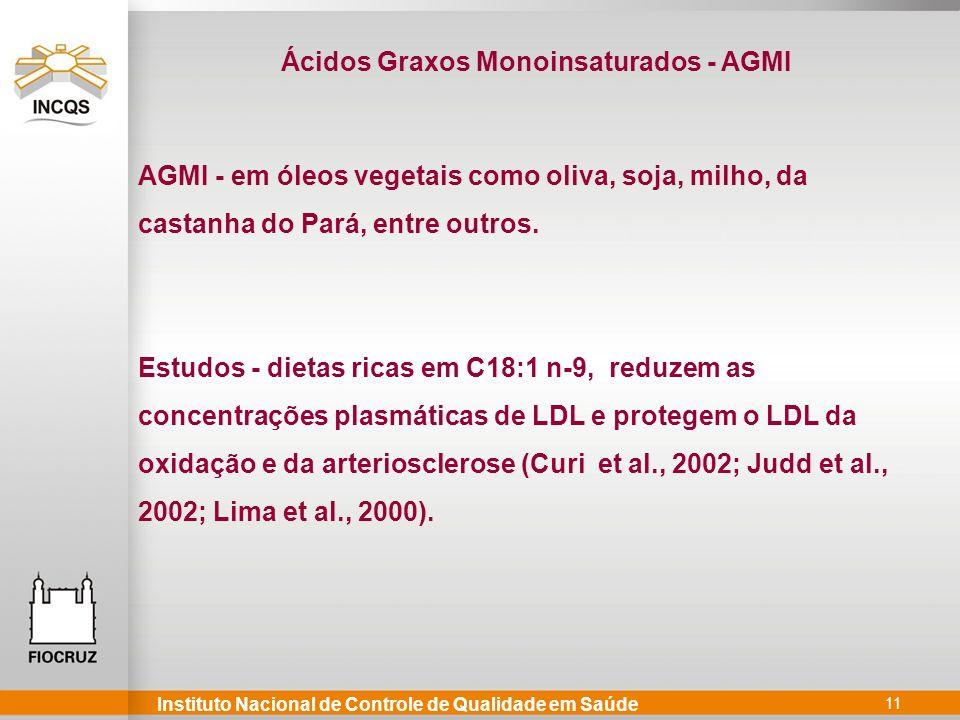 Ácidos Graxos Monoinsaturados - AGMI