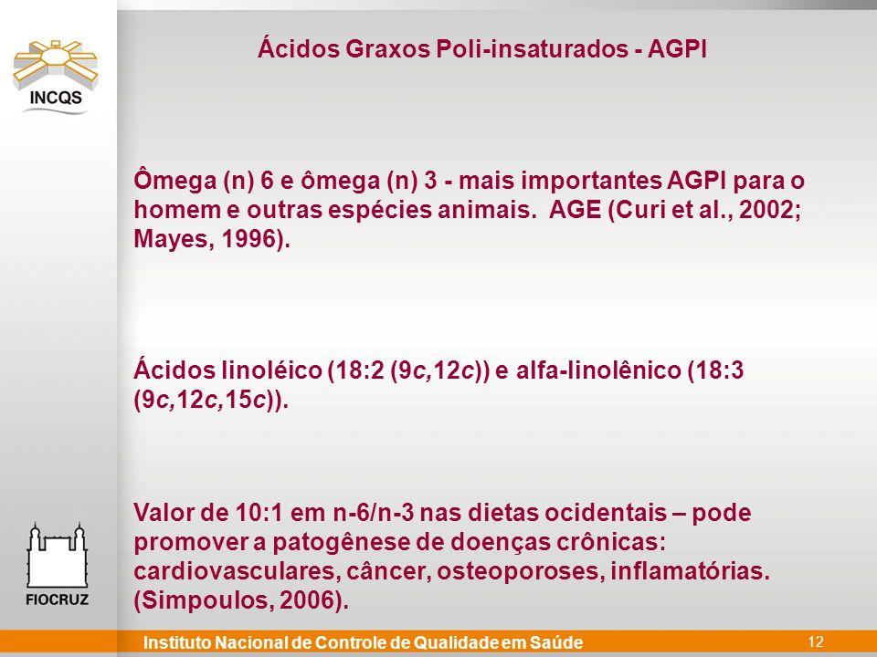 Ácidos Graxos Poli-insaturados - AGPI