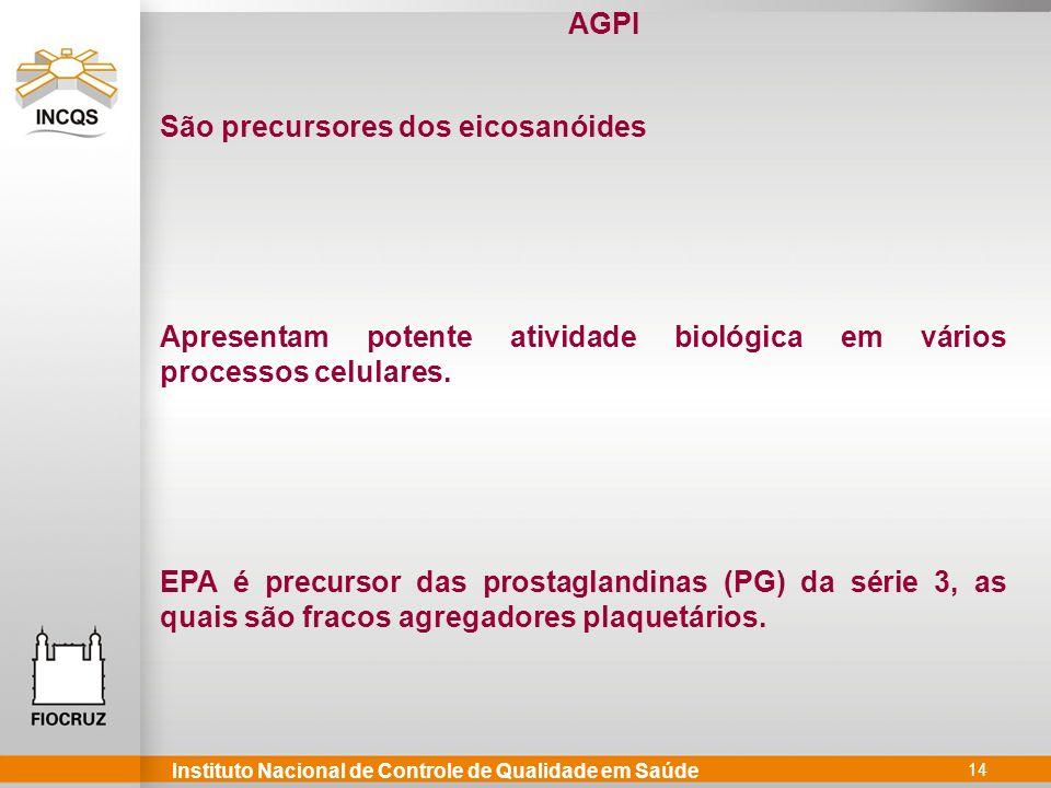 AGPI São precursores dos eicosanóides. Apresentam potente atividade biológica em vários processos celulares.