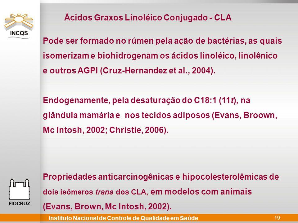 Ácidos Graxos Linoléico Conjugado - CLA