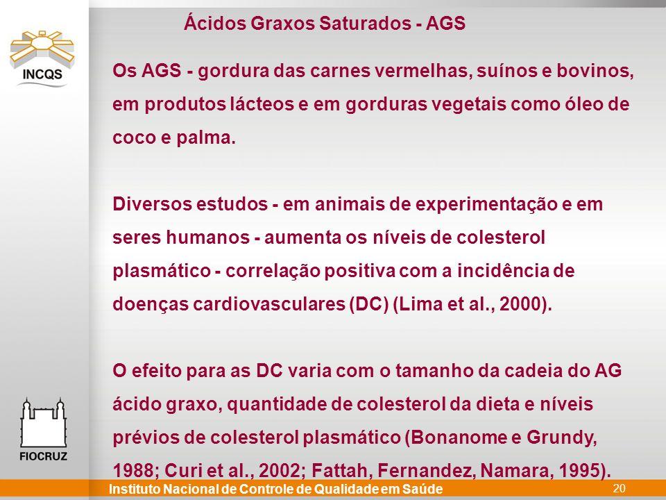 Ácidos Graxos Saturados - AGS