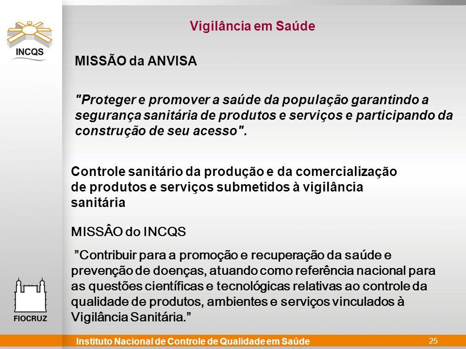 Vigilância em Saúde MISSÃO da ANVISA.