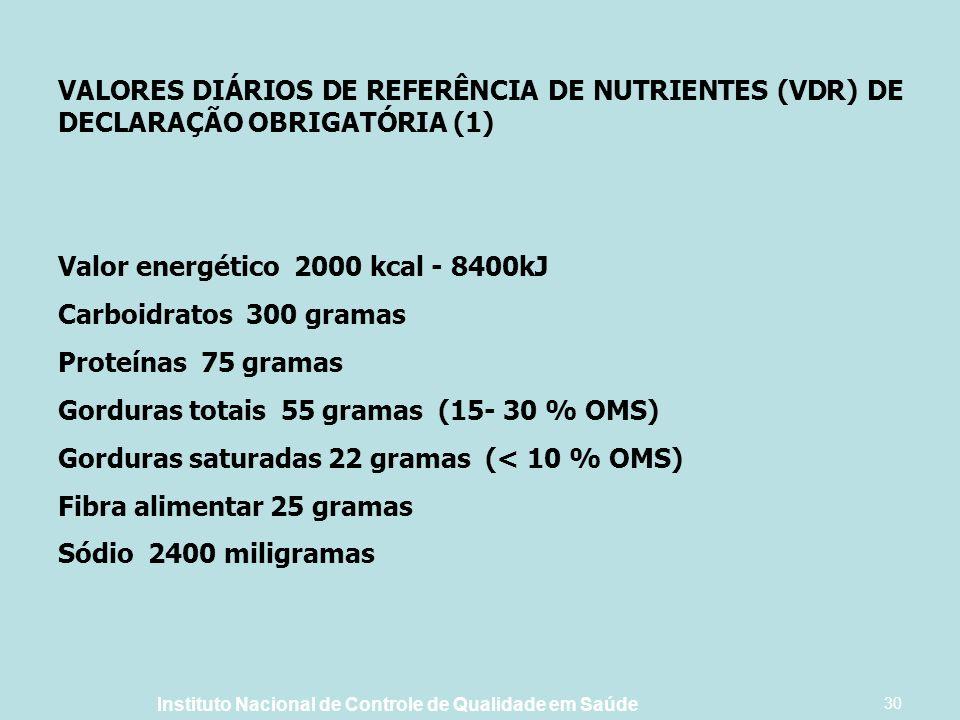 VALORES DIÁRIOS DE REFERÊNCIA DE NUTRIENTES (VDR) DE DECLARAÇÃO OBRIGATÓRIA (1)