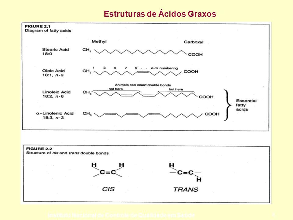 Estruturas de Ácidos Graxos
