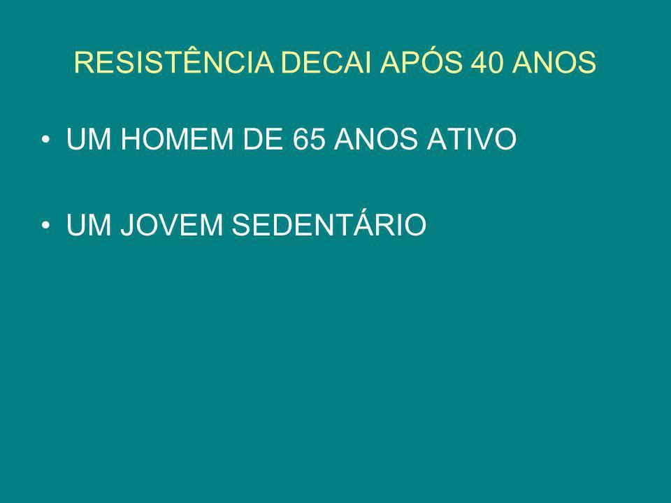 RESISTÊNCIA DECAI APÓS 40 ANOS