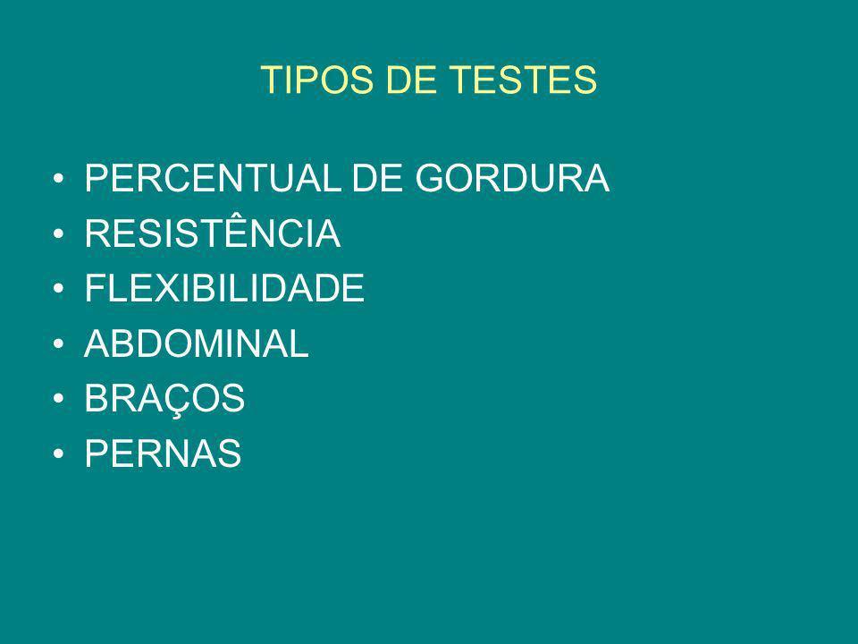 TIPOS DE TESTES PERCENTUAL DE GORDURA RESISTÊNCIA FLEXIBILIDADE ABDOMINAL BRAÇOS PERNAS