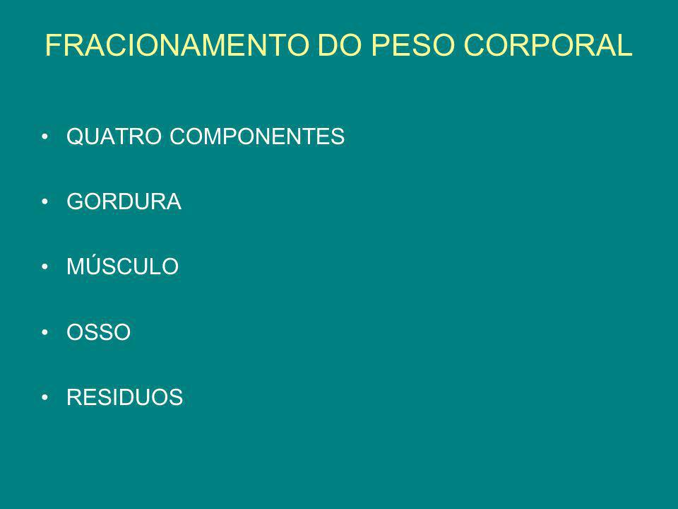 FRACIONAMENTO DO PESO CORPORAL