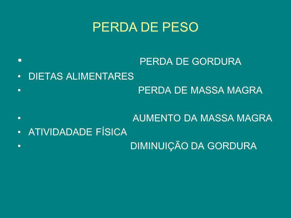 PERDA DE PESO PERDA DE GORDURA DIETAS ALIMENTARES PERDA DE MASSA MAGRA
