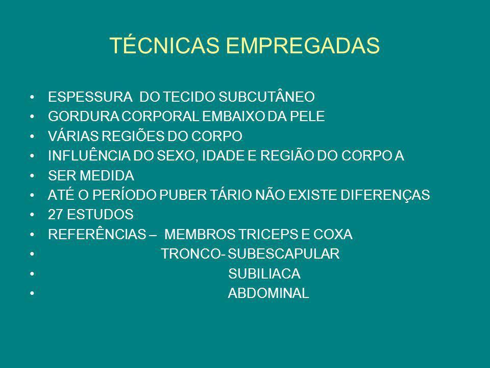 TÉCNICAS EMPREGADAS ESPESSURA DO TECIDO SUBCUTÂNEO