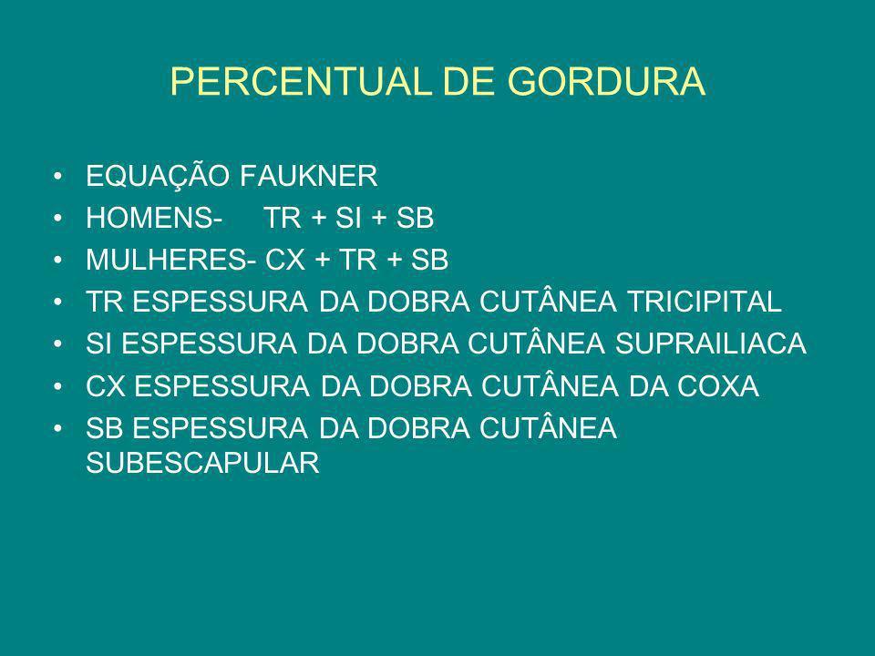 PERCENTUAL DE GORDURA EQUAÇÃO FAUKNER HOMENS- TR + SI + SB
