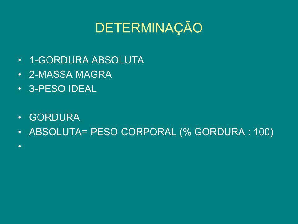 DETERMINAÇÃO 1-GORDURA ABSOLUTA 2-MASSA MAGRA 3-PESO IDEAL GORDURA