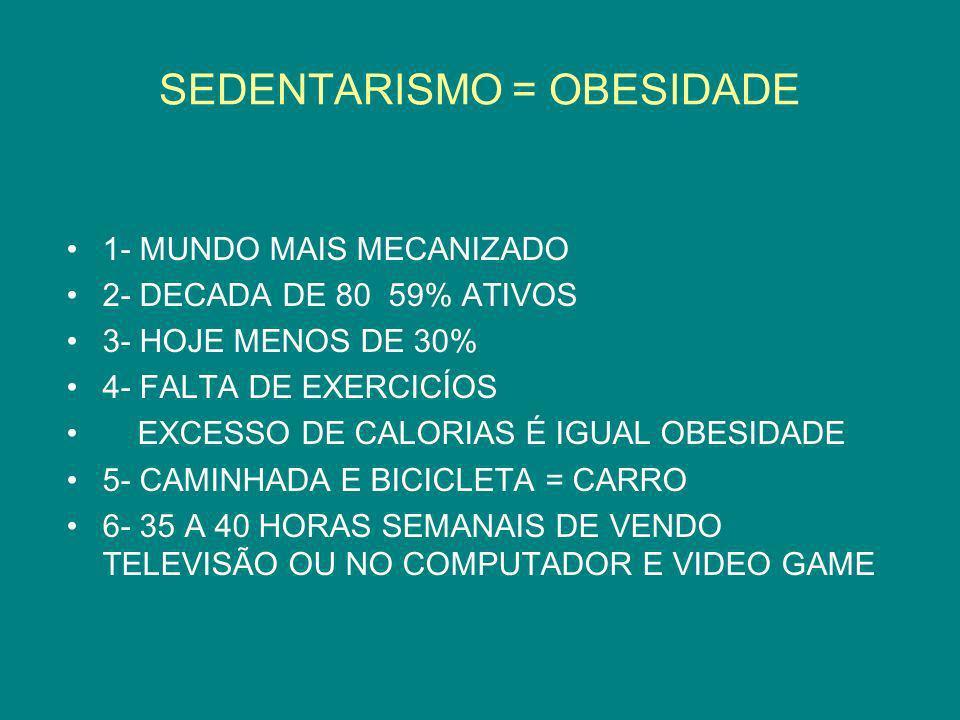 SEDENTARISMO = OBESIDADE