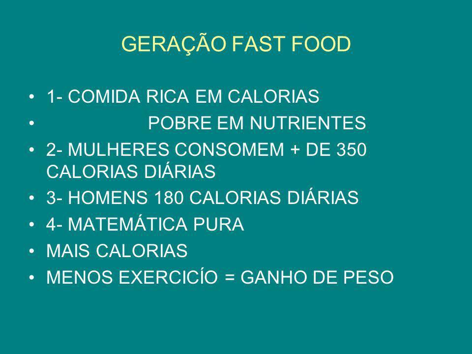 GERAÇÃO FAST FOOD 1- COMIDA RICA EM CALORIAS POBRE EM NUTRIENTES