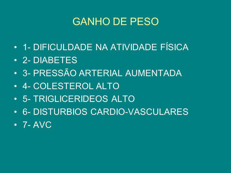 GANHO DE PESO 1- DIFICULDADE NA ATIVIDADE FÍSICA 2- DIABETES