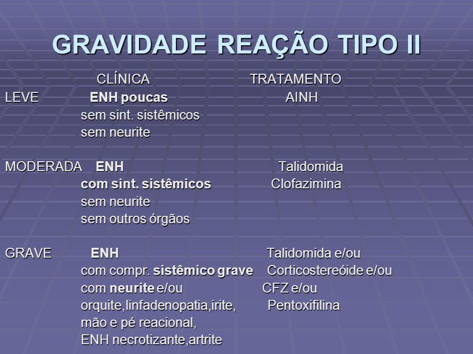 GRAVIDADE REAÇÃO TIPO II