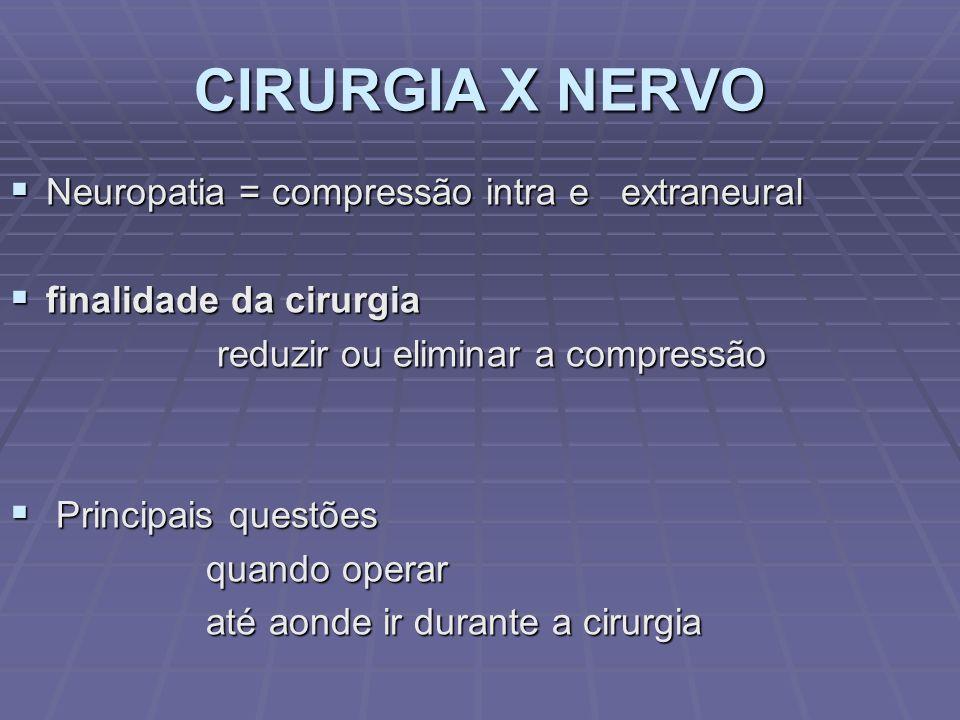 CIRURGIA X NERVO Neuropatia = compressão intra e extraneural