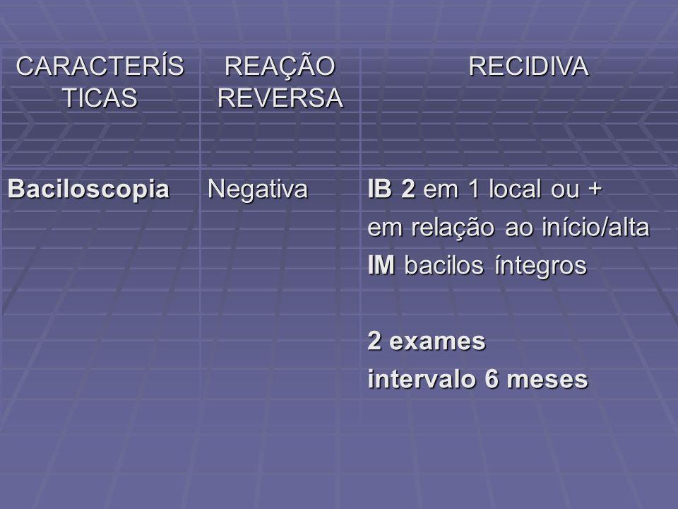 CARACTERÍS TICAS REAÇÃO REVERSA. RECIDIVA. Baciloscopia. Negativa. IB 2 em 1 local ou + em relação ao início/alta.