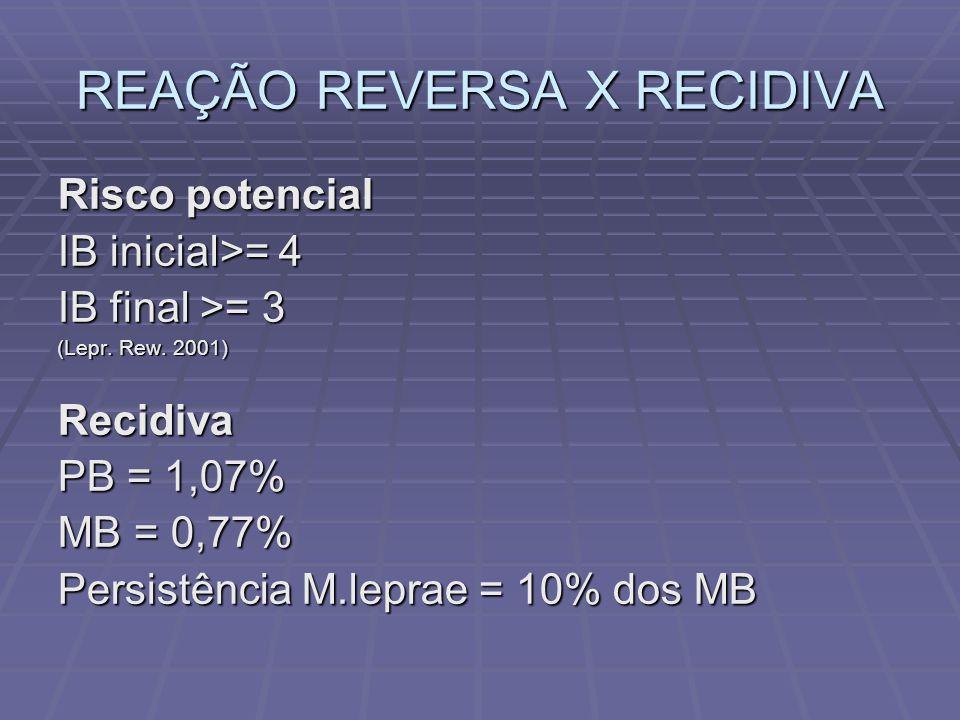 REAÇÃO REVERSA X RECIDIVA
