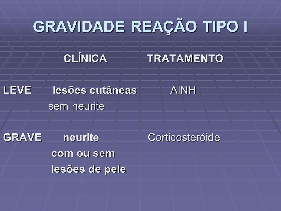 GRAVIDADE REAÇÃO TIPO I